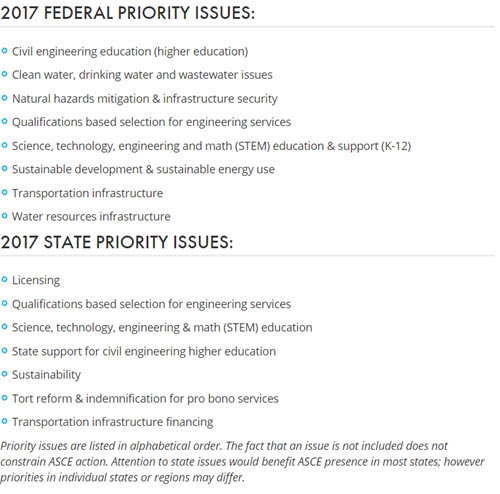 2017 priority issues SIDE